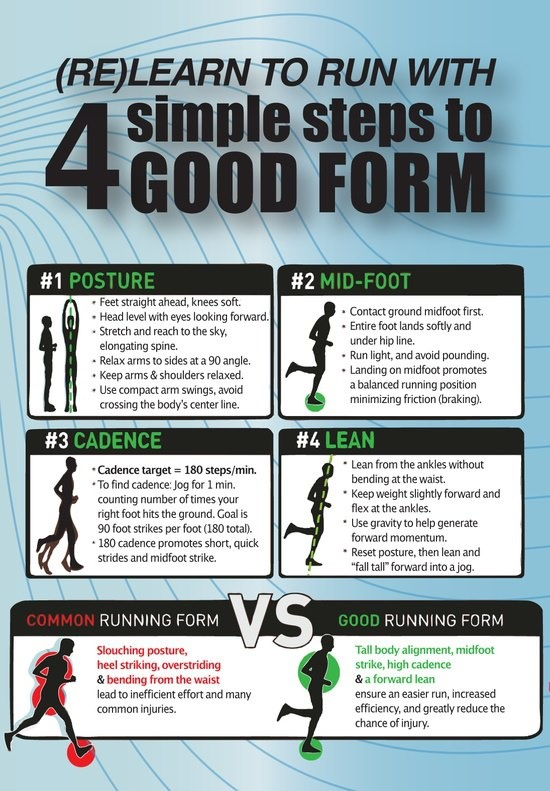 Good Running Form is essential to a healthy workout