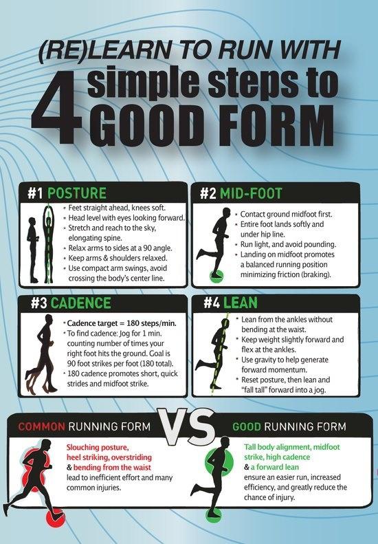 The Runner\'s Thanksgiving BINGO Card : running