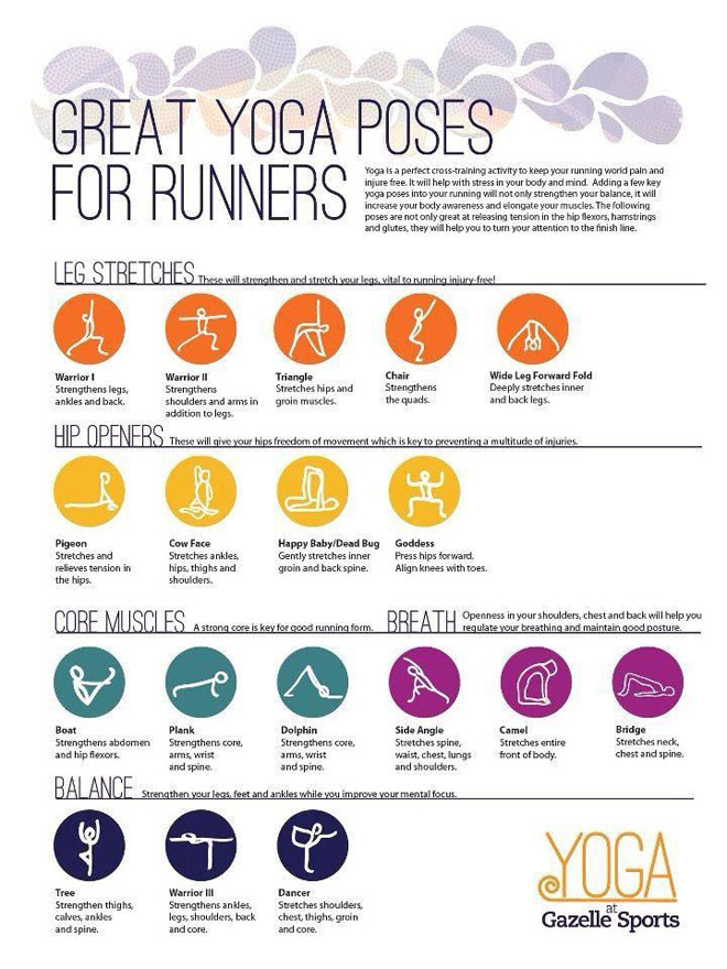 Yoga poses for runner's stretches